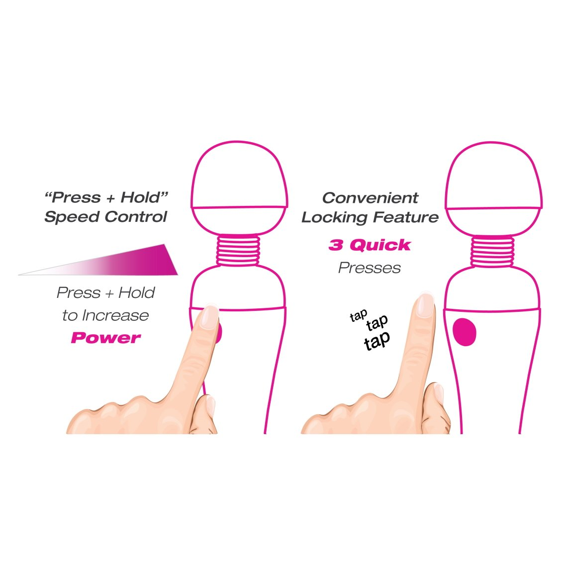 Palm Power Rechargeable Waterproof Personal Massager